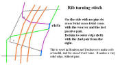 rib-turning-stitch